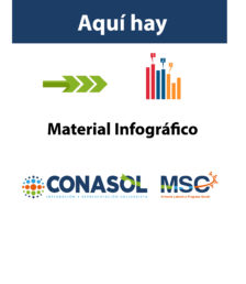 Material infográfico